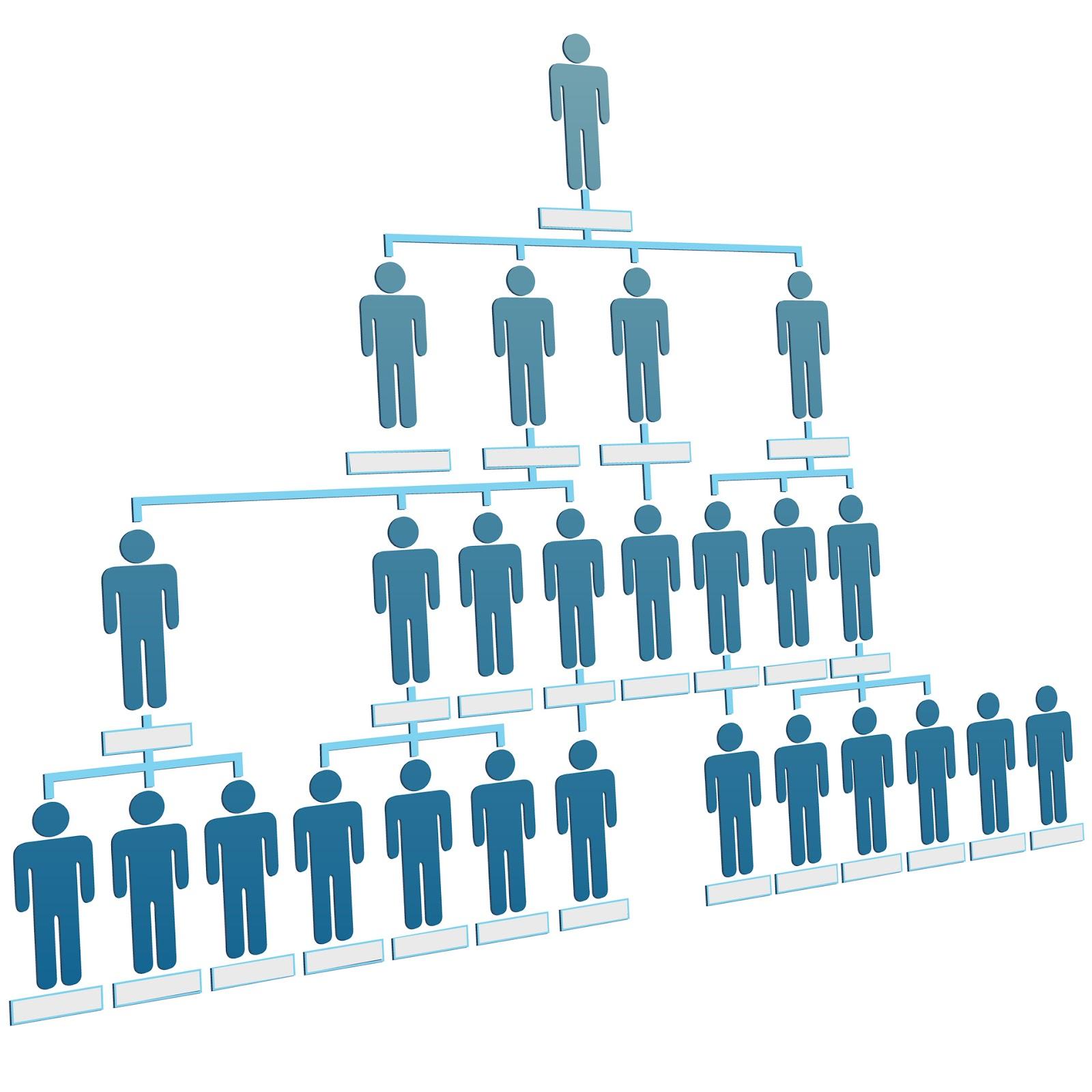 Consejos de marketing de red para el éxito de reclutamiento , eficaz en cualquier red de comercialización - Negocios MLM